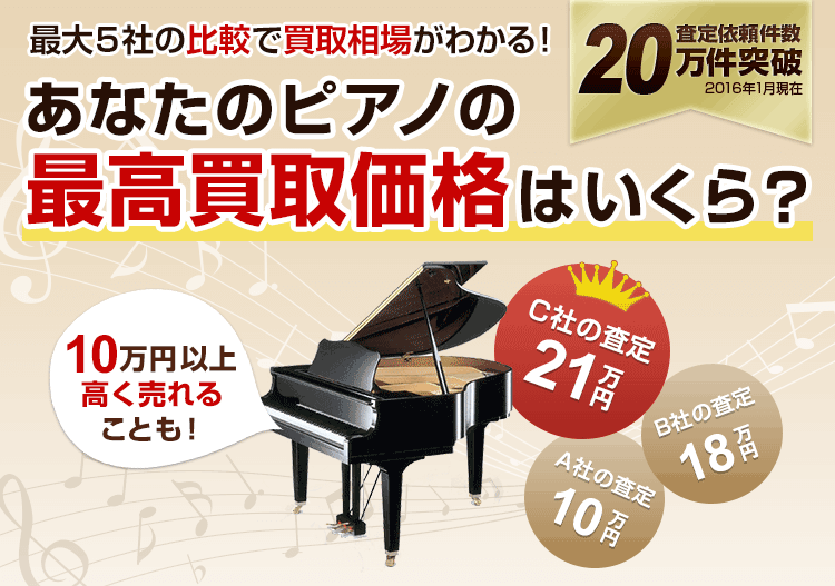 電子ピアノ買取 大阪